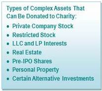 Expand Your Legacy: Gifting Complex Assets