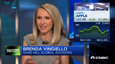 CNBC's Halftime Report March 14, 2019 Discussion on the Impact of China on Apple