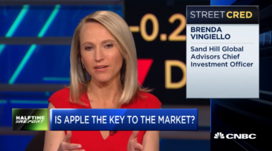 CNBC Halftime Report Discussion on Apple's Impact on the Big Market Picture | May 22, 2019