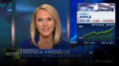 Discussion on Apple's Downgrade to Sell on CNBC's Halftime Report | November 14, 2019