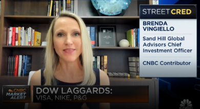 Where Might Investors Shift If More Stimulus Is Enacted? CNBC's Halftime Report | February 19, 2021