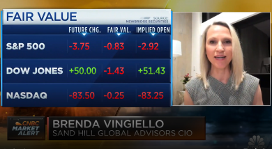 Why Stocks Remain Attractive in this Environment: Brenda Vingiello on CNBC Squawk Box | April 9, 2021