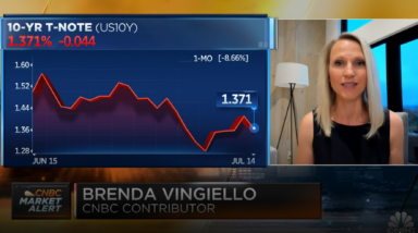 CNBC Squawk Box: Investing Through Rising Rates and Inflationary Pressure | July 14, 2021