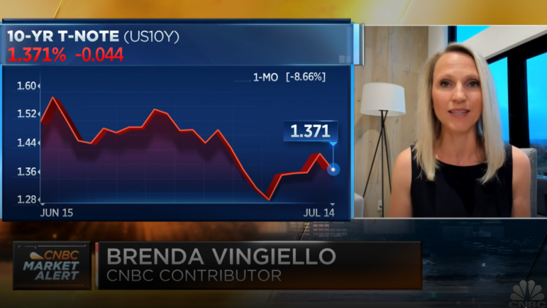 CNBC Squawk Box: Investing Through Rising Rates and Inflationary Pressure   July 14, 2021
