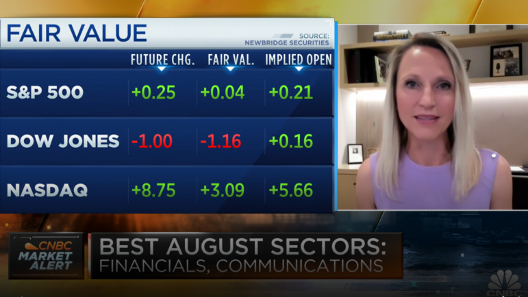 CNBC Squawk Box: What Could Cause a 5% Market Pullback | August 31, 2021